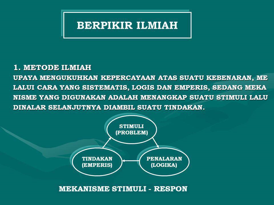 MEKANISME STIMULI - RESPON