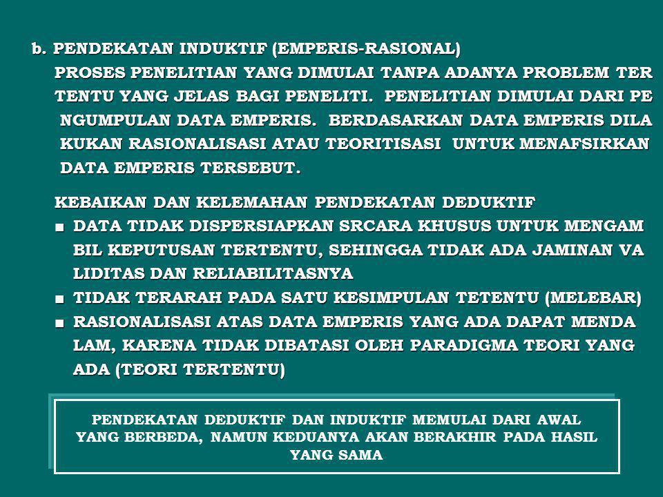 b. PENDEKATAN INDUKTIF (EMPERIS-RASIONAL)