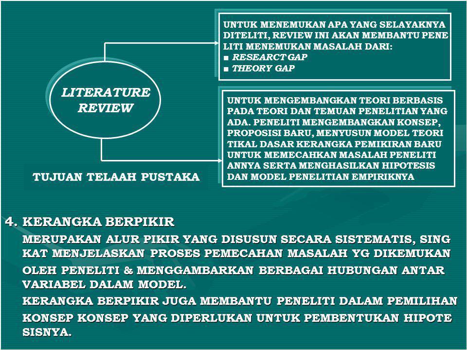 LITERATURE REVIEW 4. KERANGKA BERPIKIR