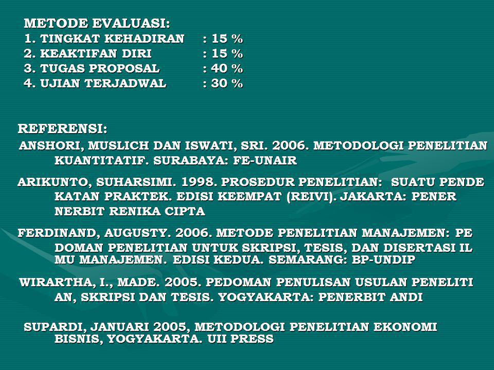ANSHORI, MUSLICH DAN ISWATI, SRI. 2006. METODOLOGI PENELITIAN