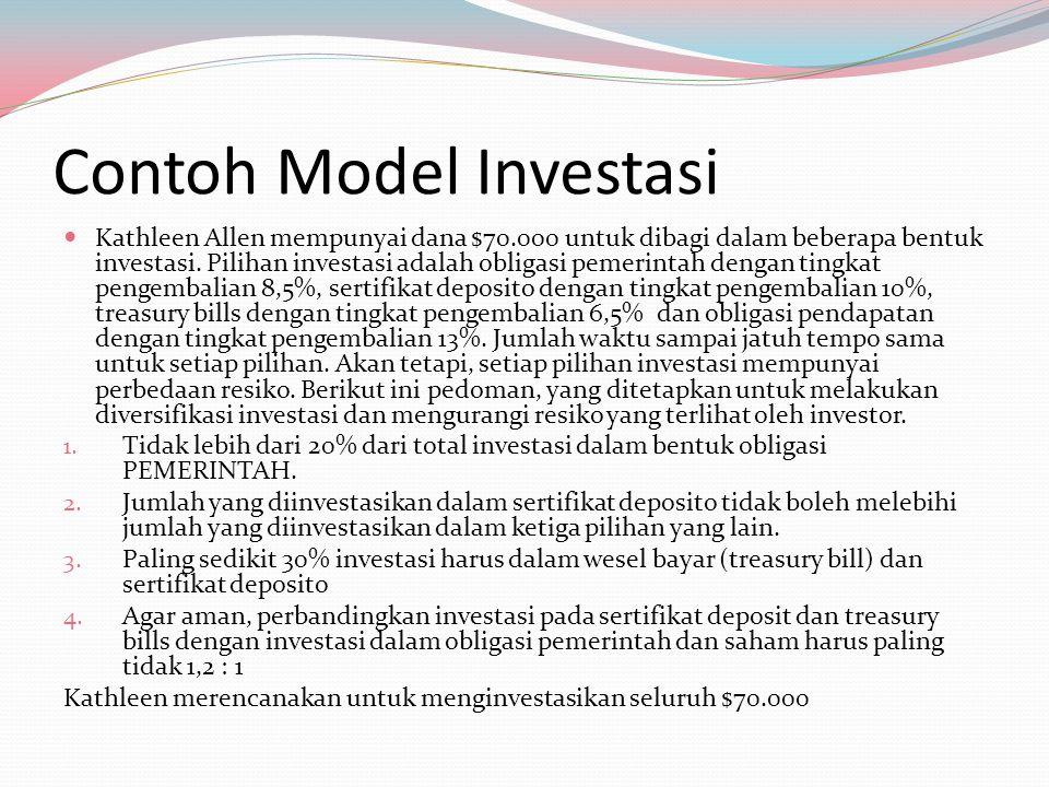 Contoh Model Investasi