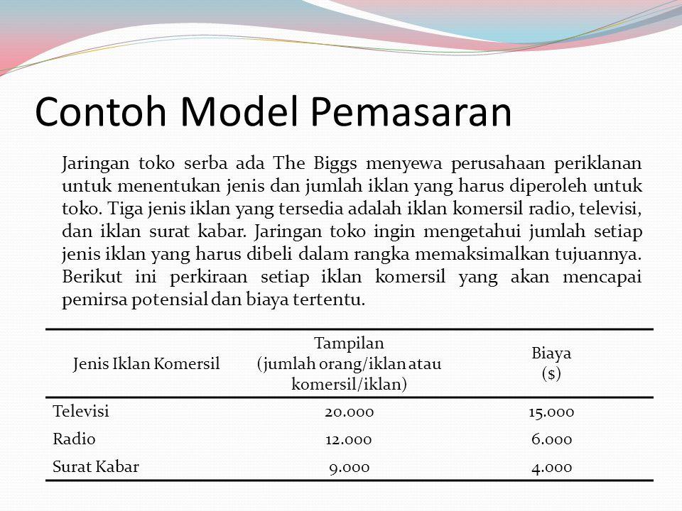 Contoh Model Pemasaran