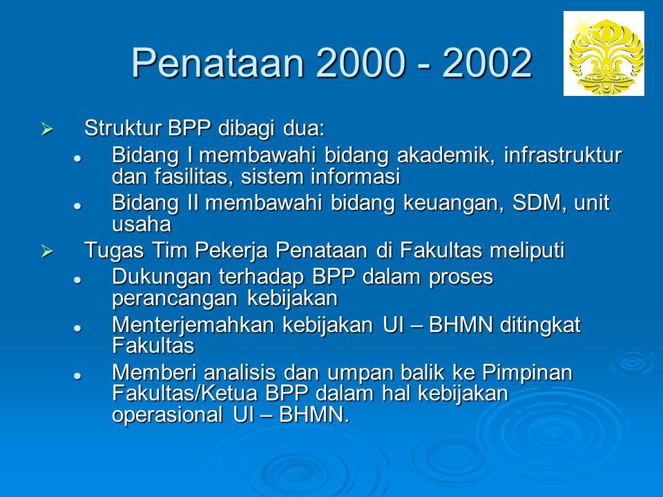 Penataan 2000 - 2002 Struktur BPP dibagi dua: