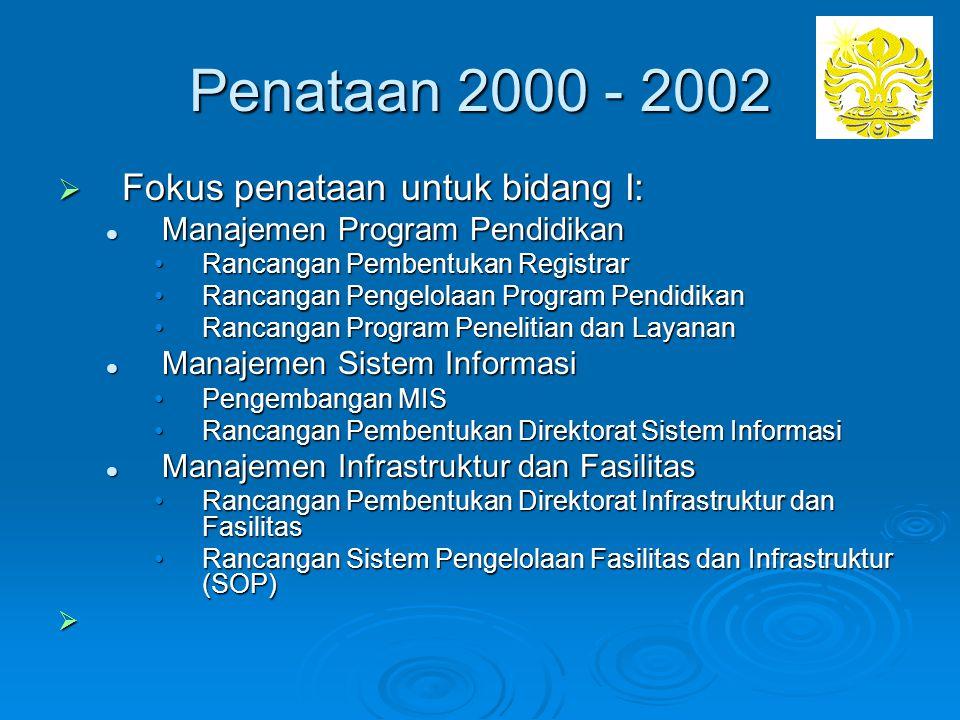 Penataan 2000 - 2002 Fokus penataan untuk bidang I: