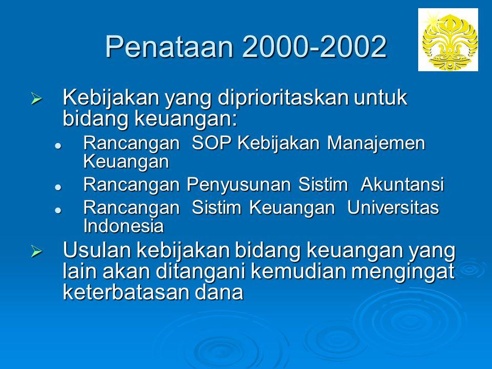 Penataan 2000-2002 Kebijakan yang diprioritaskan untuk bidang keuangan: Rancangan SOP Kebijakan Manajemen Keuangan.