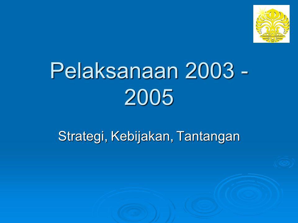 Strategi, Kebijakan, Tantangan
