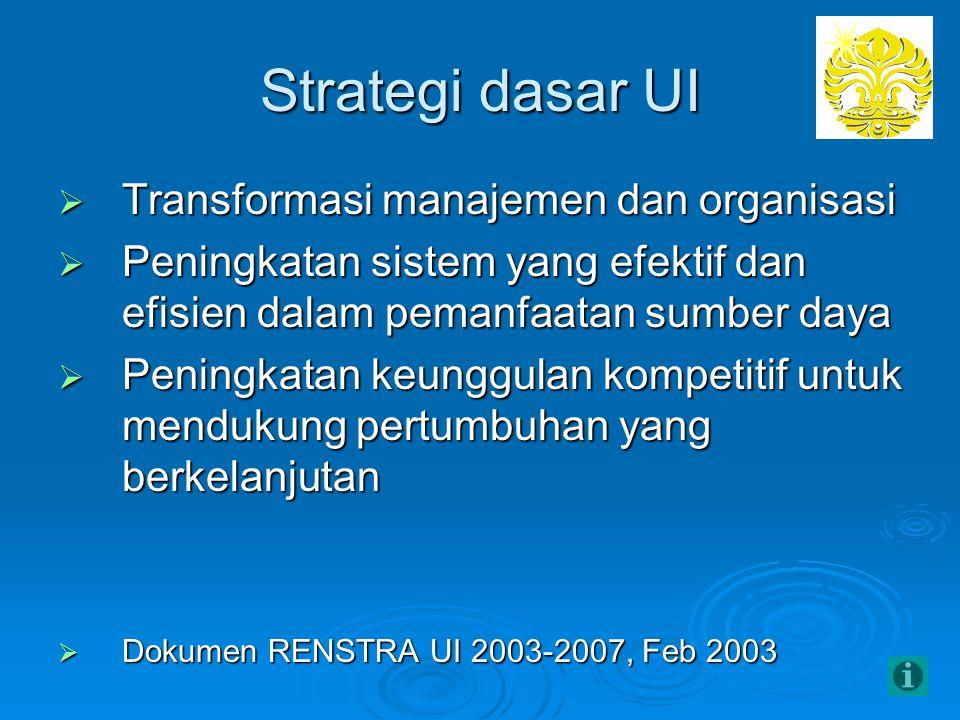 Strategi dasar UI Transformasi manajemen dan organisasi