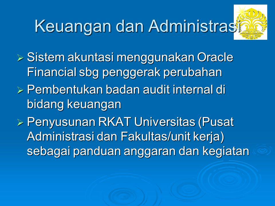 Keuangan dan Administrasi