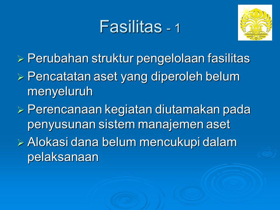 Fasilitas - 1 Perubahan struktur pengelolaan fasilitas