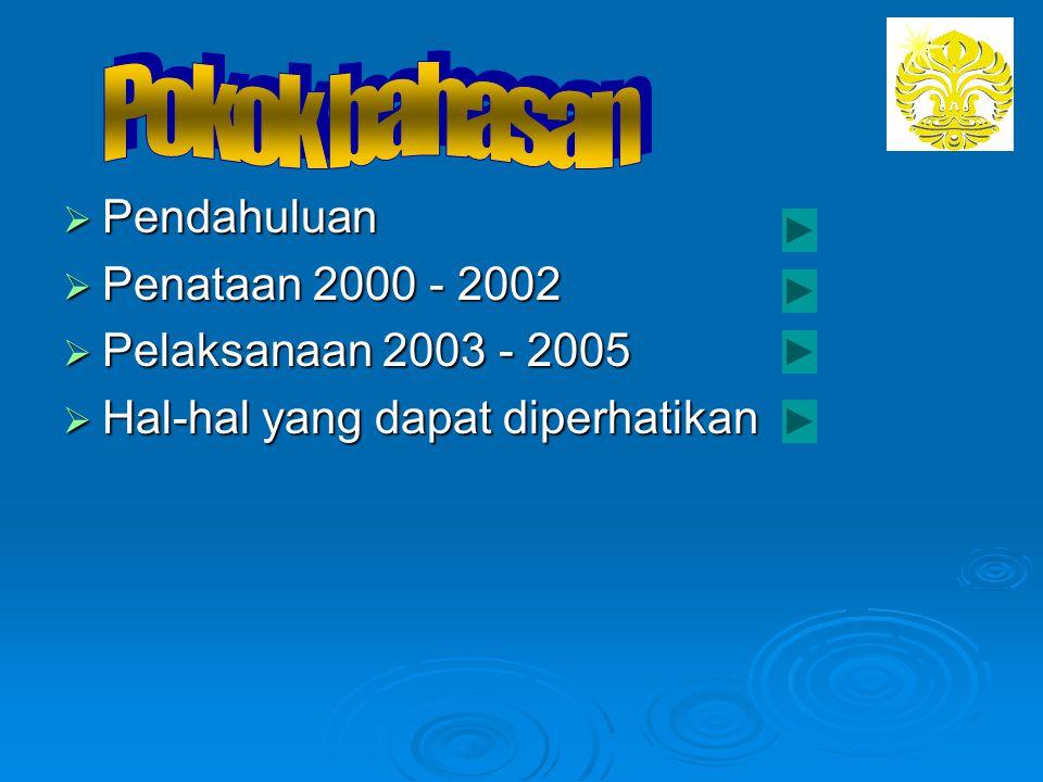 Pokok bahasan Pendahuluan Penataan 2000 - 2002 Pelaksanaan 2003 - 2005