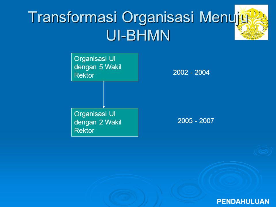 Transformasi Organisasi Menuju UI-BHMN