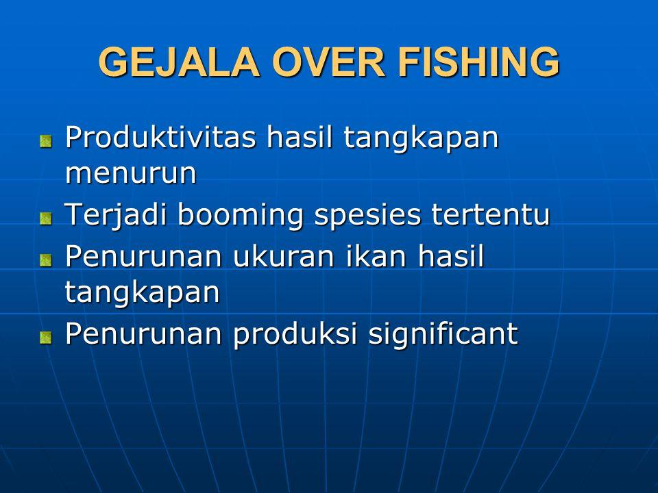 GEJALA OVER FISHING Produktivitas hasil tangkapan menurun