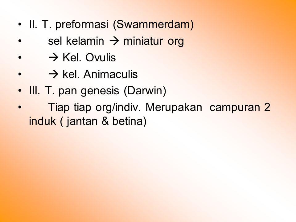 II. T. preformasi (Swammerdam)