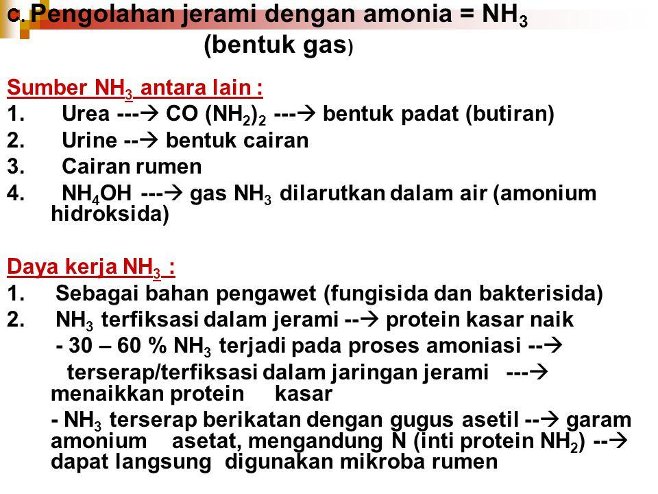 (bentuk gas) Sumber NH3 antara lain :