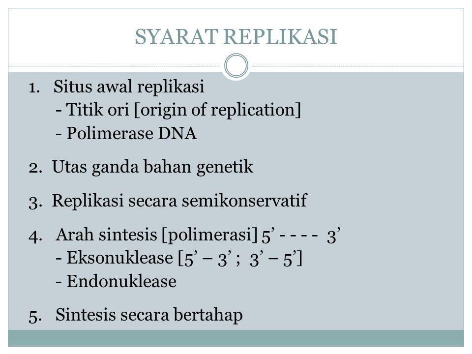 SYARAT REPLIKASI 1. Situs awal replikasi
