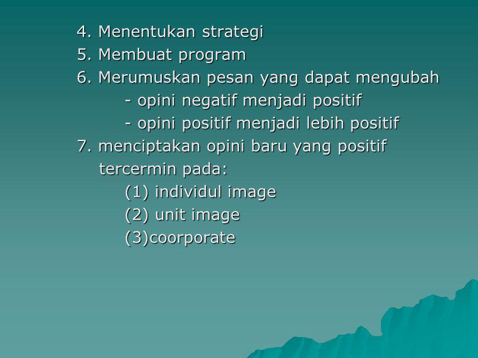 4. Menentukan strategi 5. Membuat program 6