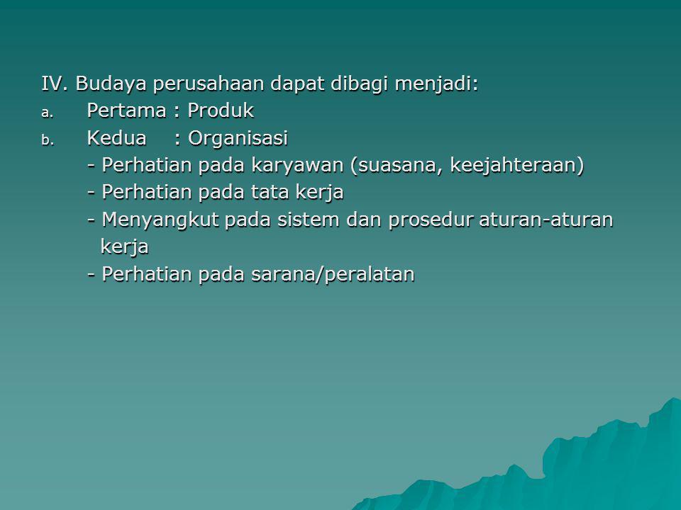 IV. Budaya perusahaan dapat dibagi menjadi: