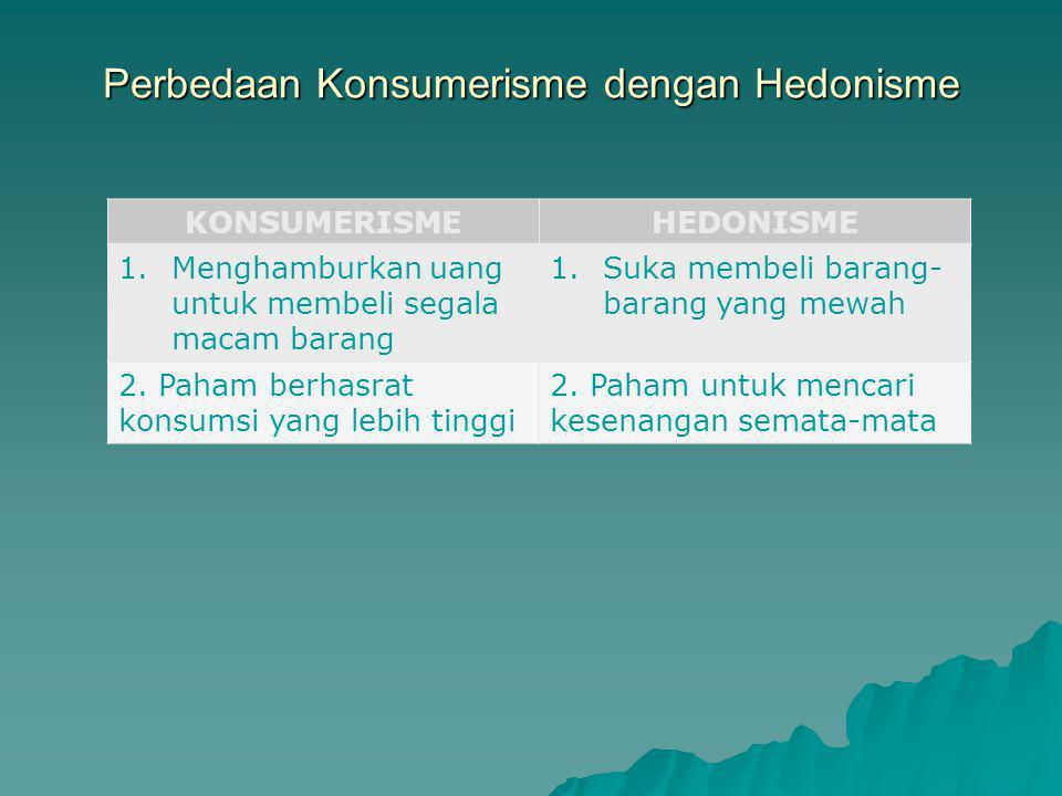Perbedaan Konsumerisme dengan Hedonisme