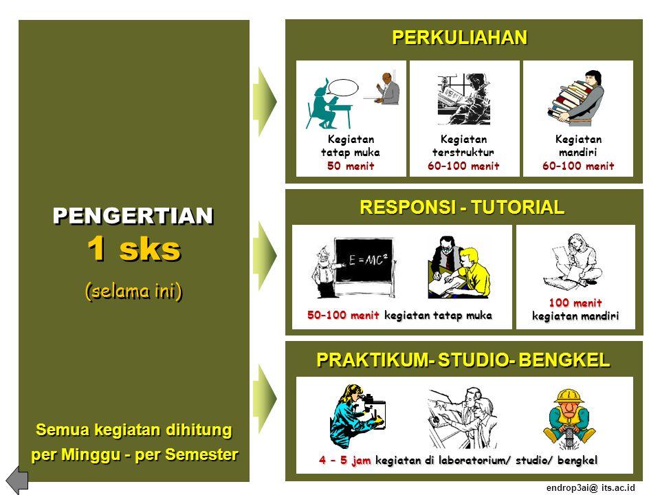 PENGERTIAN1 sks PERKULIAHAN RESPONSI - TUTORIAL (selama ini)
