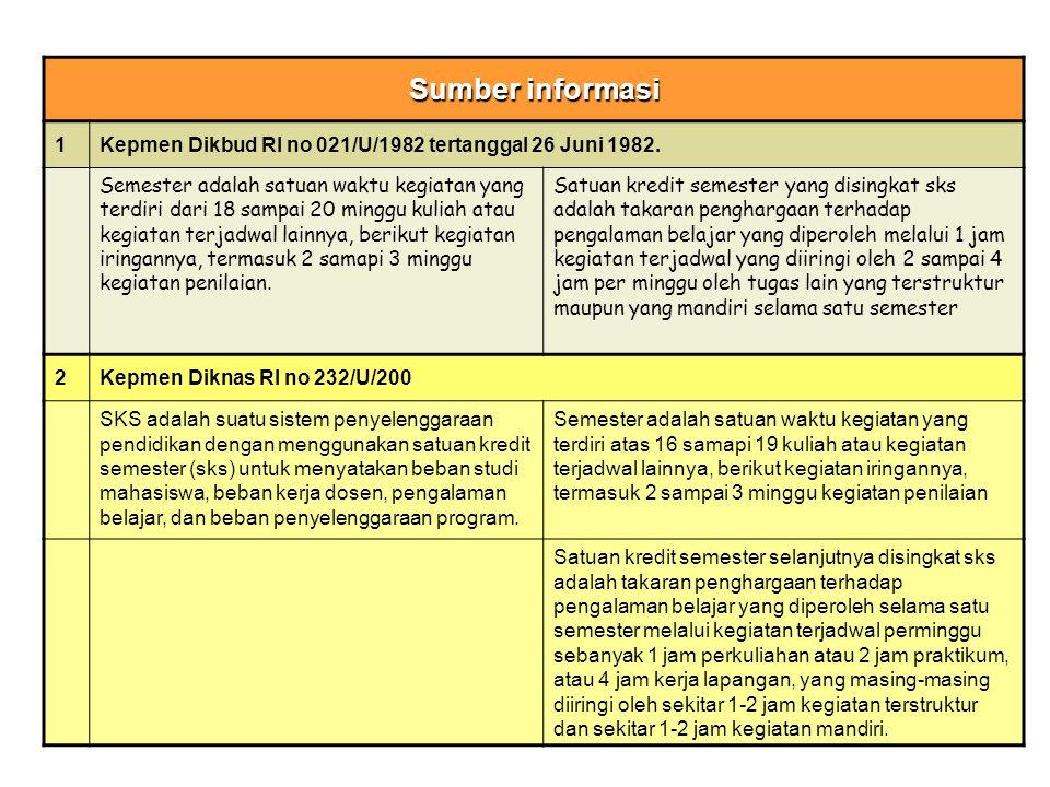 Sumber informasi 1. Kepmen Dikbud RI no 021/U/1982 tertanggal 26 Juni 1982.