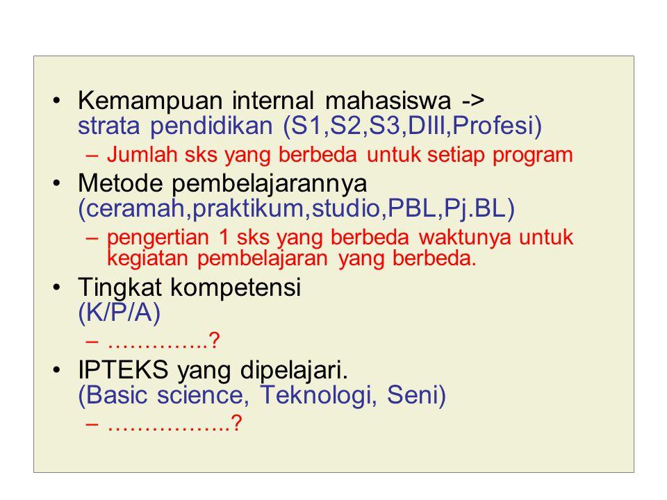 Metode pembelajarannya (ceramah,praktikum,studio,PBL,Pj.BL)