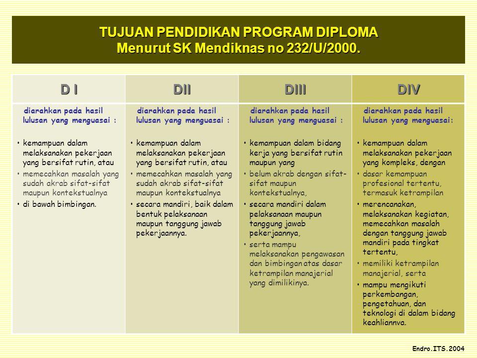 TUJUAN PENDIDIKAN PROGRAM DIPLOMA Menurut SK Mendiknas no 232/U/2000.