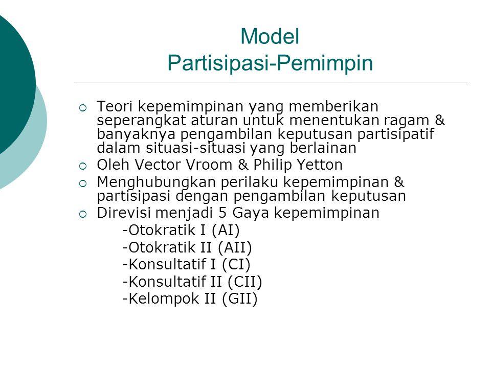 Model Partisipasi-Pemimpin