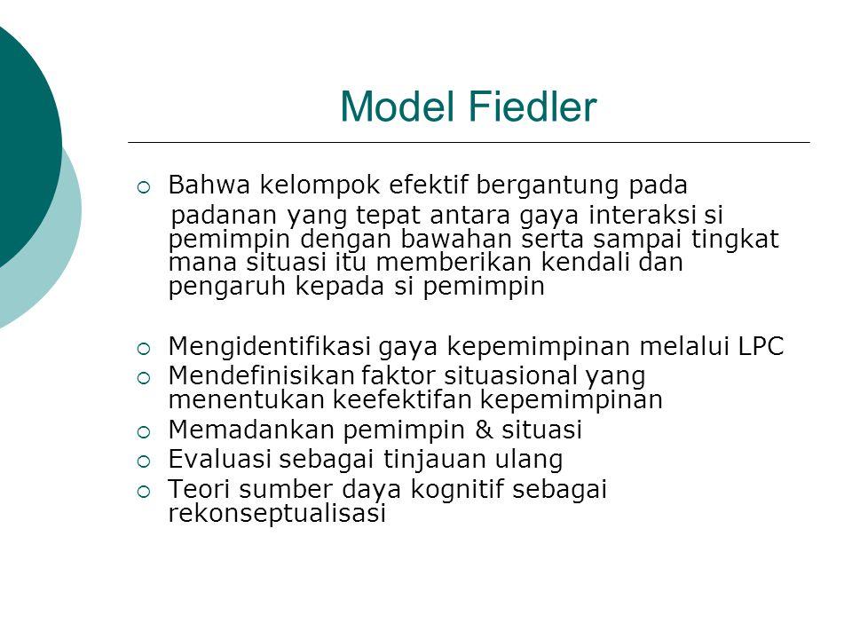 Model Fiedler Bahwa kelompok efektif bergantung pada