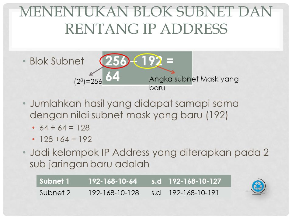 Menentukan Blok Subnet dan Rentang IP Address