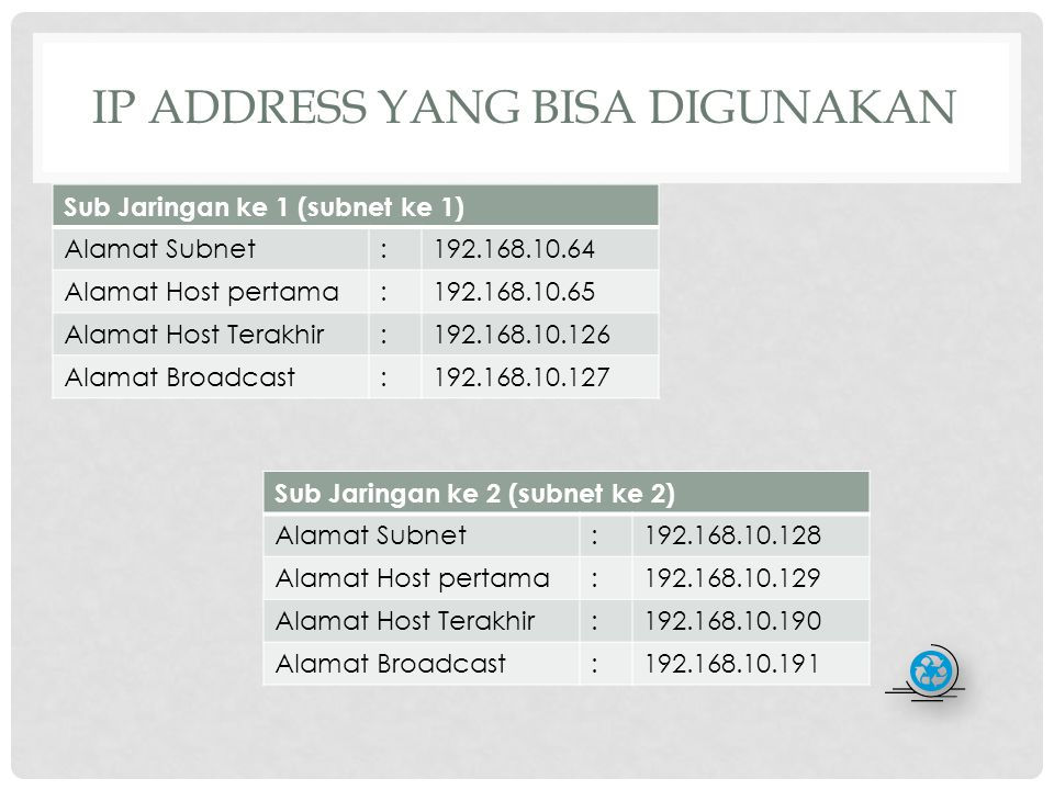 IP Address yang bisa digunakan
