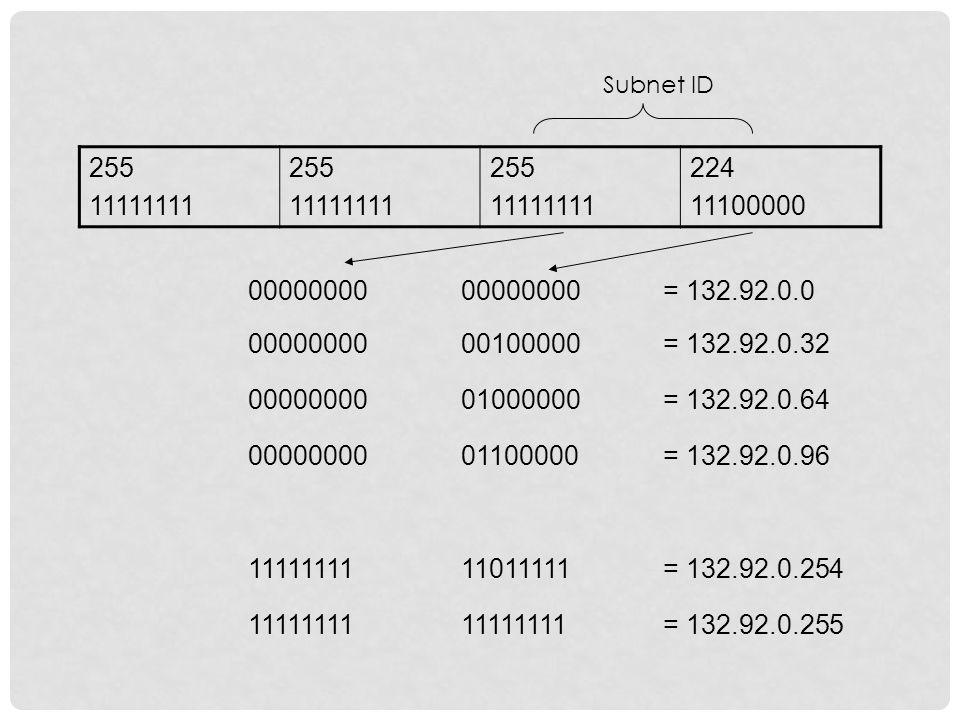 Subnet ID 255. 11111111. 224. 11100000. 00000000. = 132.92.0.0. 00100000. = 132.92.0.32. 01000000.
