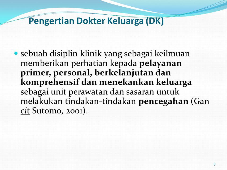 Pengertian Dokter Keluarga (DK)