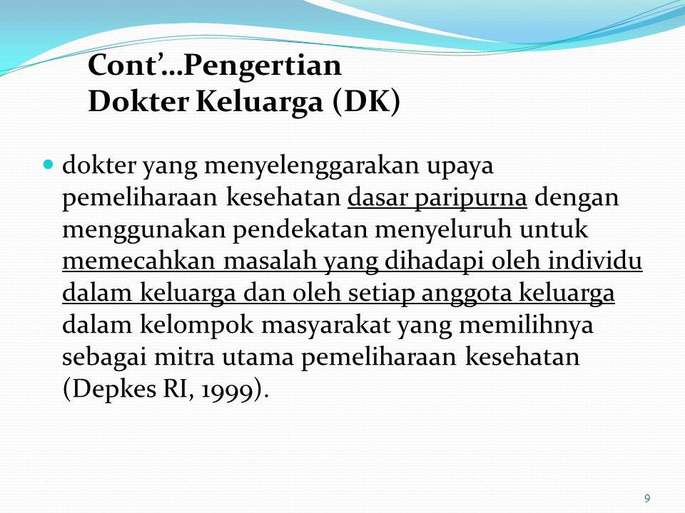 Cont'…Pengertian Dokter Keluarga (DK)
