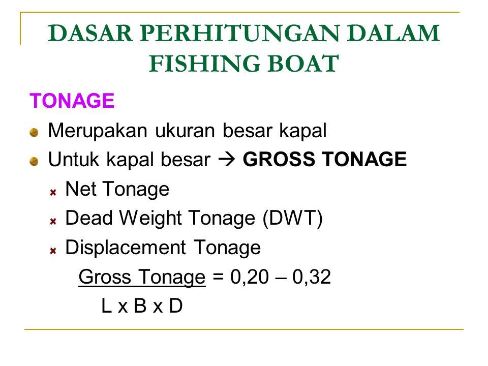 DASAR PERHITUNGAN DALAM FISHING BOAT