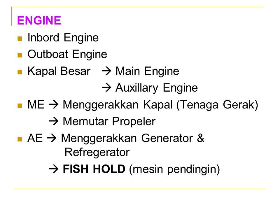 ENGINE Inbord Engine. Outboat Engine. Kapal Besar  Main Engine.  Auxillary Engine. ME  Menggerakkan Kapal (Tenaga Gerak)