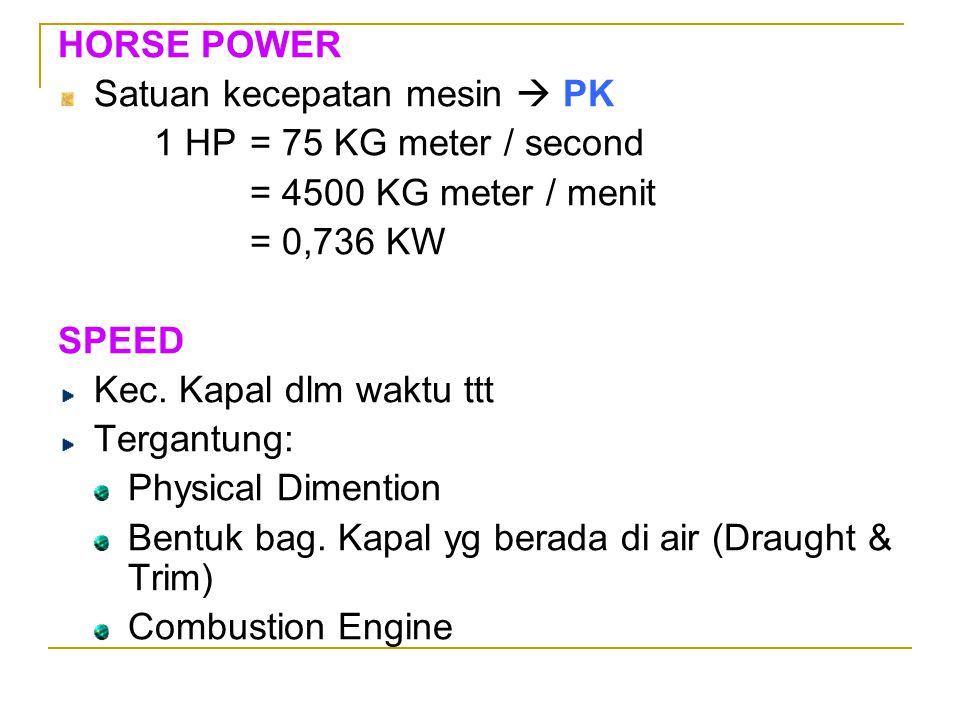 HORSE POWER Satuan kecepatan mesin  PK. 1 HP = 75 KG meter / second. = 4500 KG meter / menit. = 0,736 KW.