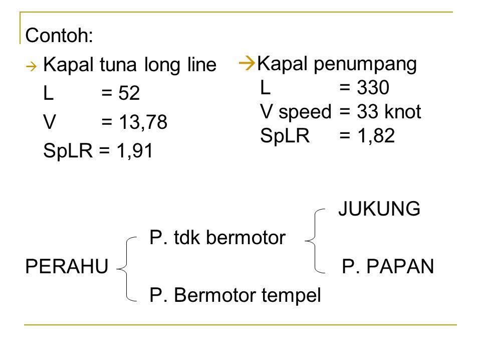 Contoh: Kapal tuna long line. L = 52. V = 13,78. SpLR = 1,91. JUKUNG. P. tdk bermotor.