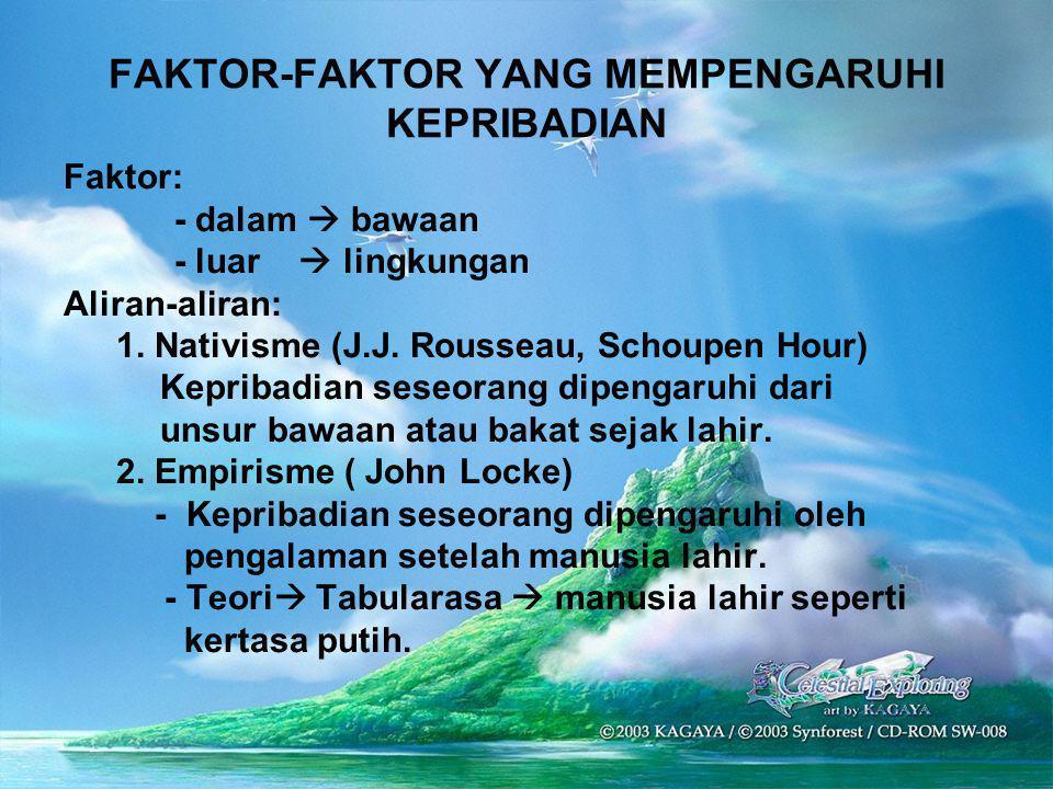 FAKTOR-FAKTOR YANG MEMPENGARUHI KEPRIBADIAN