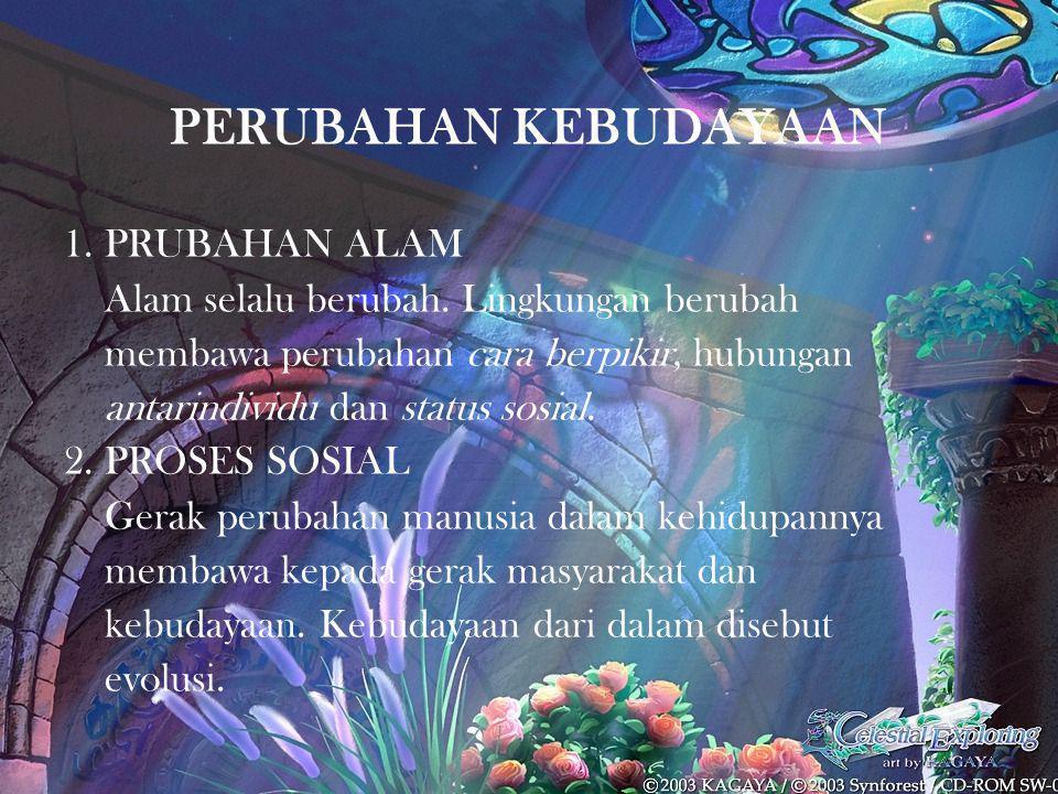 PERUBAHAN KEBUDAYAAN 1. PRUBAHAN ALAM