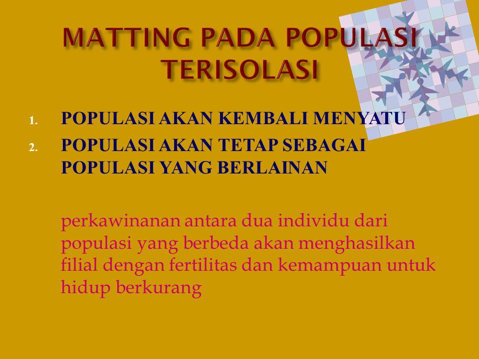 MATTING PADA POPULASI TERISOLASI
