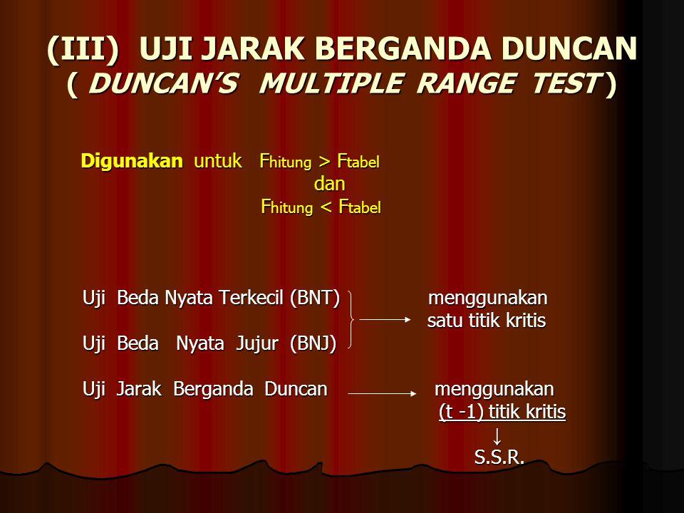 (III) UJI JARAK BERGANDA DUNCAN ( DUNCAN'S MULTIPLE RANGE TEST )