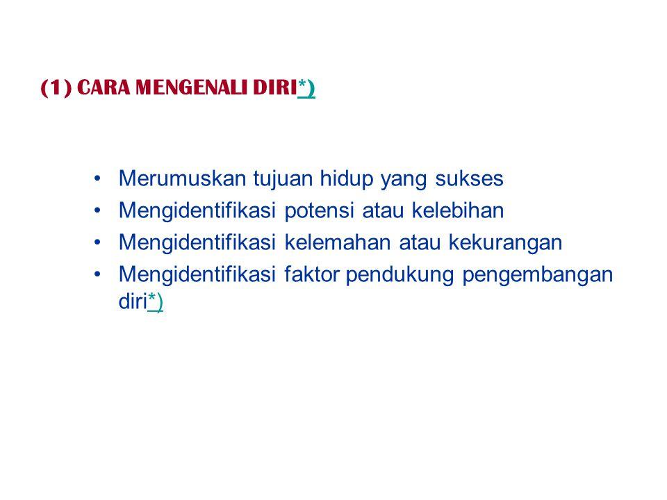 (1) CARA MENGENALI DIRI*)