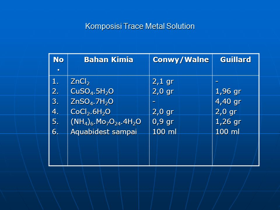 Komposisi Trace Metal Solution
