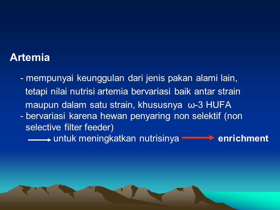 Artemia - mempunyai keunggulan dari jenis pakan alami lain,