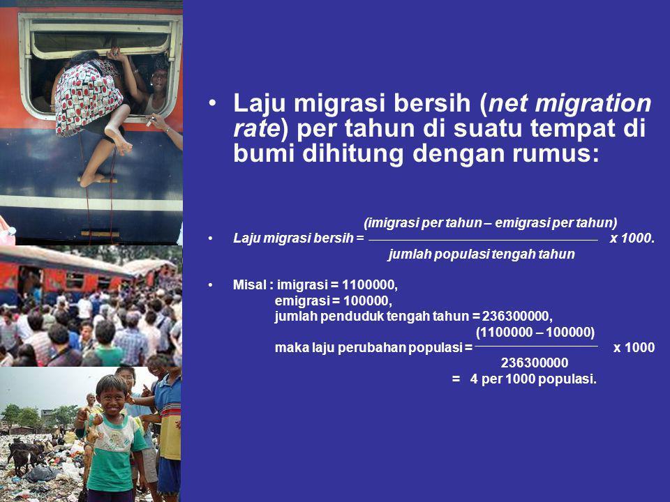 Laju migrasi bersih (net migration rate) per tahun di suatu tempat di bumi dihitung dengan rumus: