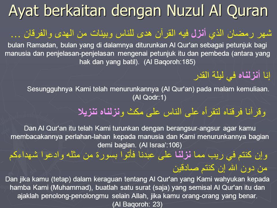 Ayat berkaitan dengan Nuzul Al Quran