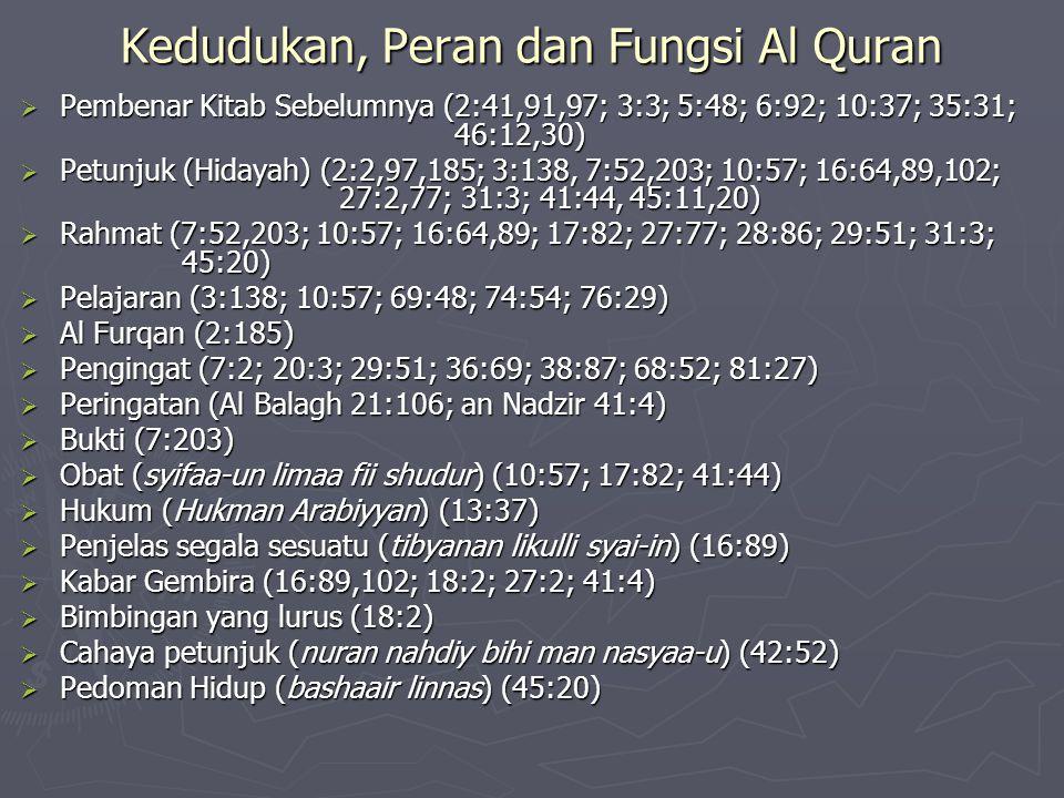 Kedudukan, Peran dan Fungsi Al Quran