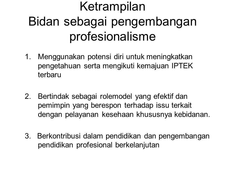 Ketrampilan Bidan sebagai pengembangan profesionalisme