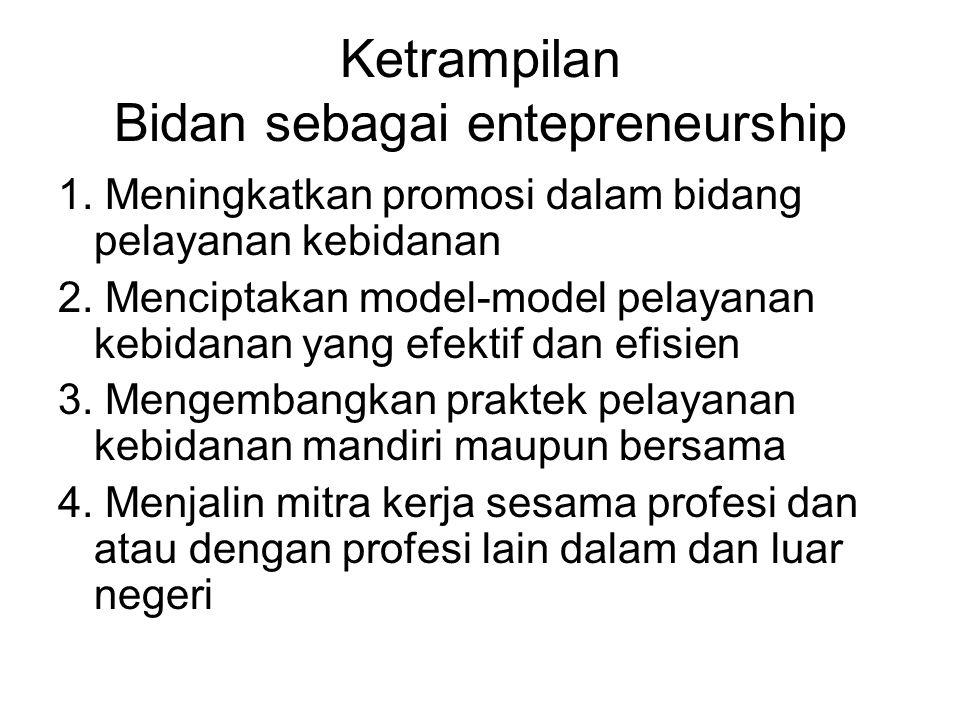 Ketrampilan Bidan sebagai entepreneurship