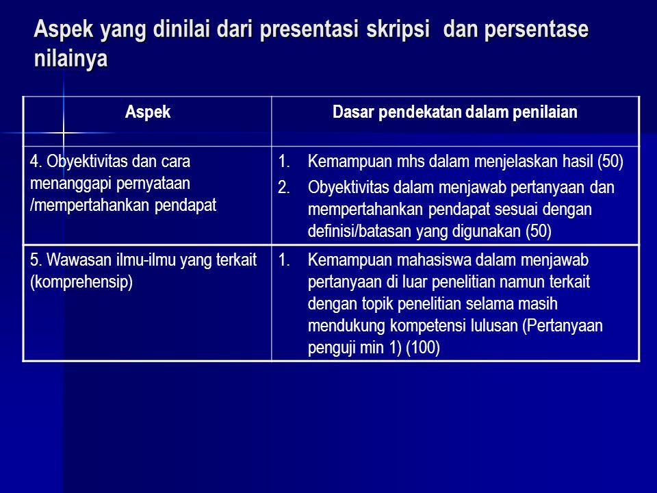 Aspek yang dinilai dari presentasi skripsi dan persentase nilainya